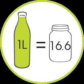 Serviert mit kaltem gefilterten Wasser bietet 16.6 Portionen pro Flasche